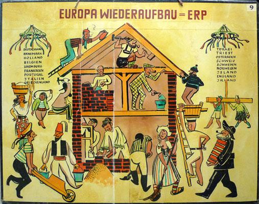 Wiederaufbau und Wirtschaftswunder